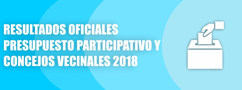 Resultados finales oficiales Elecciones Presupuesto Participativo 2018